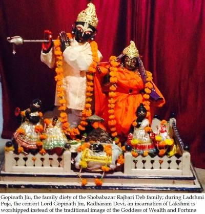 Gopinath Jiu